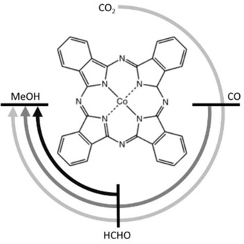 Aqueous Electrochemical Reduction of Carbon Dioxide and Carbon Monoxide into Methanol with Cobalt Phthalocyanine