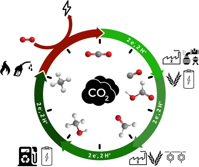 Illustration_CO2clock