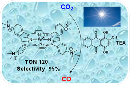 Visible-light Homogeneous Photocatalytic Conversion of CO2 to CO in Aqueous Solutions with an Fe Catalyst