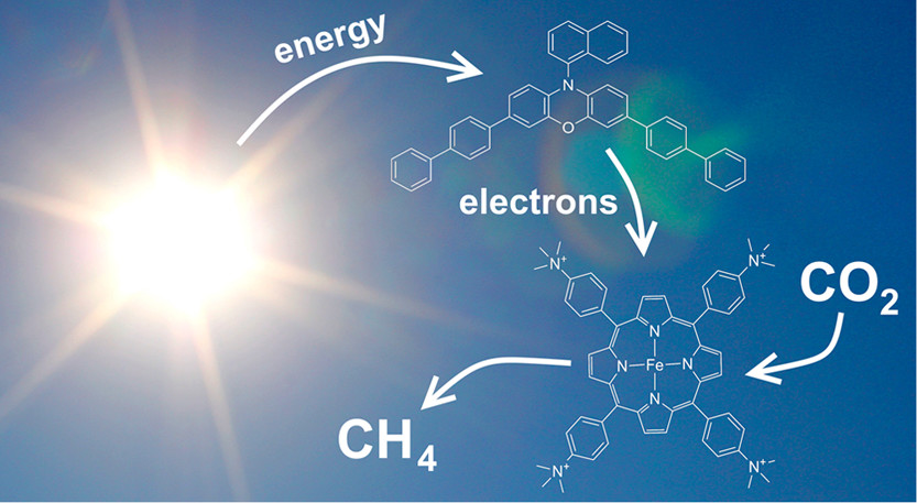 Visible-Light-Driven Conversion of CO2 to CH4 with an Organic Sensitizer and an Iron Porphyrin Catalyst