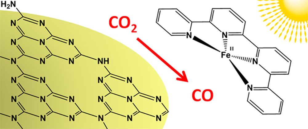 A Carbon Nitride/Fe Quaterpyridine Catalytic System for Photostimulated CO2‑to-CO Conversion with Visible Light