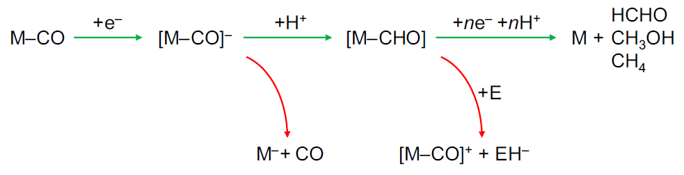Molecular Electrochemical Reduction of CO2 beyond Two Electrons